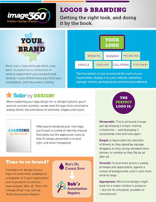 Image360 Apple Valley-Logos-Branding-Infographic