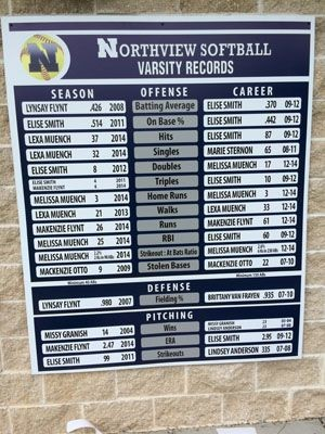Northview Softball Varsity directory and way-finding signage